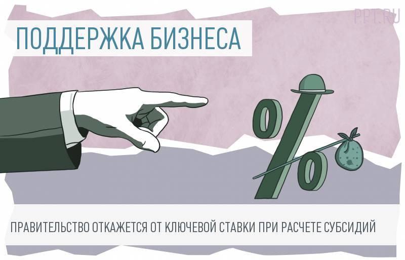 Базовый индикатор заменит ключевую ставку при государственном субсидировании бизнеса