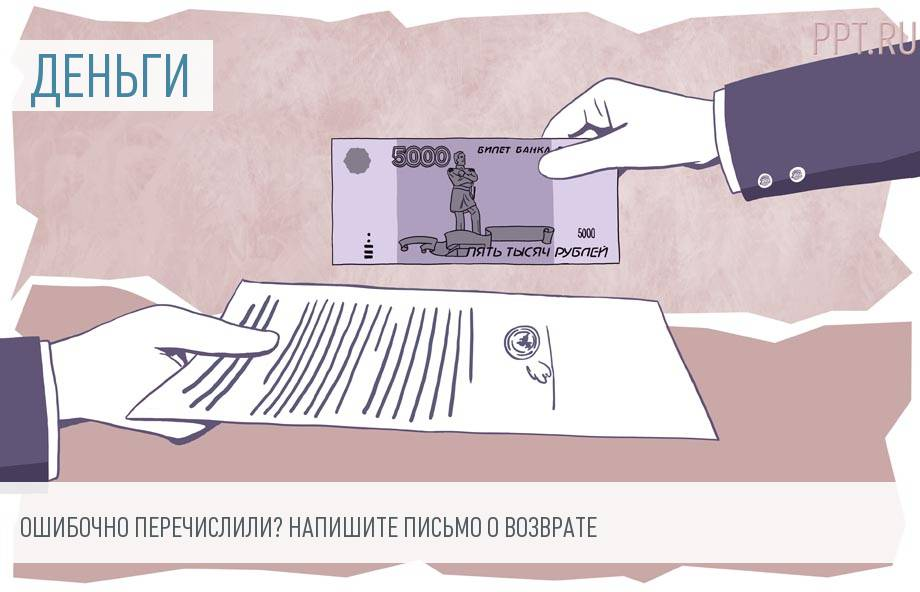 Официальное письмо о возврате средств Советник