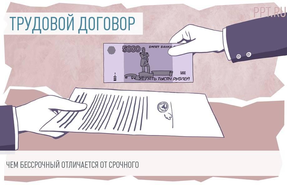 Образец заполнения бессрочного трудового договора