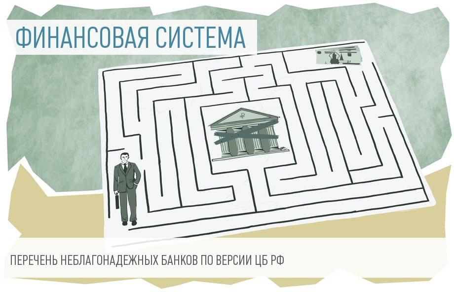 Банку из ТОП-200 не хватило денег для работы. Кто следующий?