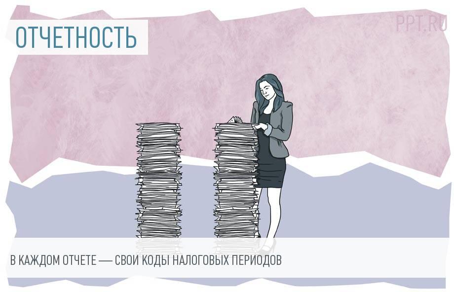 Налоговый период 21, 24, …, 34