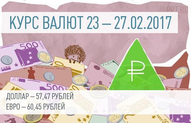 Курс валют на 23 – 27 февраля