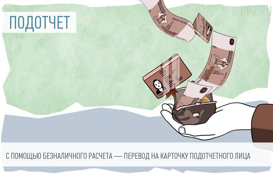 Как перевести деньги с расчетного счета в подотчет на карту сотрудника