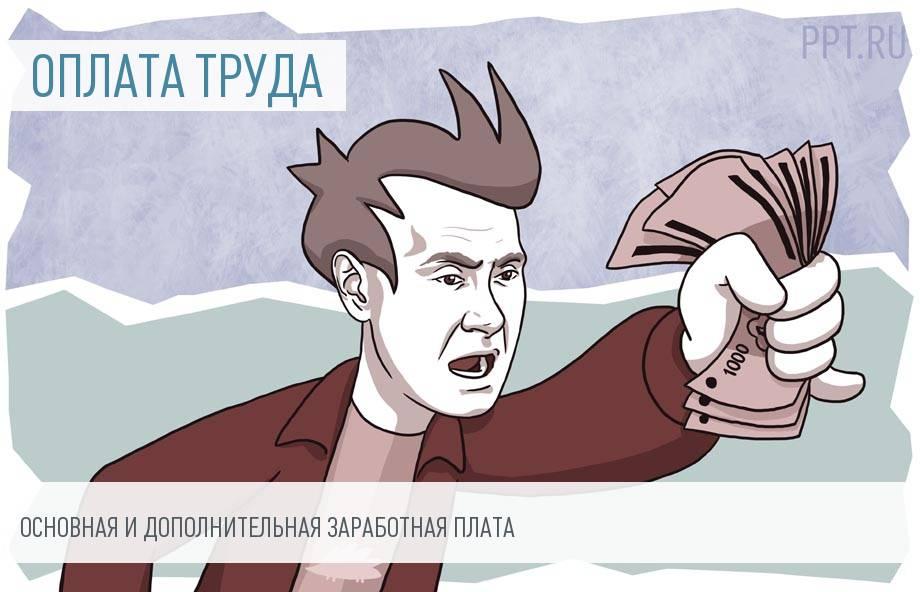 Виды заработной платы: основная и дополнительная