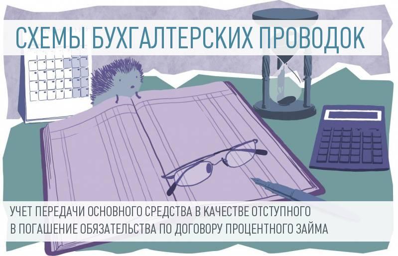 как отражать в учете договор займа быстрые займы creditoros ru