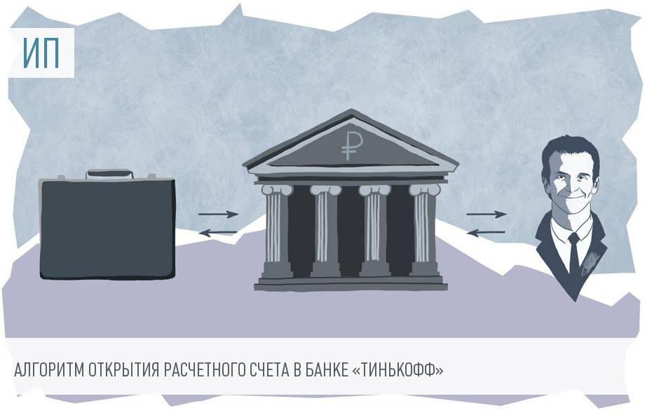 Как индивидуальному предпринимателю открыть счет в Тинькофф банке