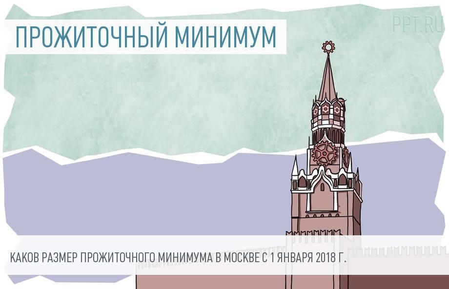 Величина прожиточного минимума в Москве в 2018 году