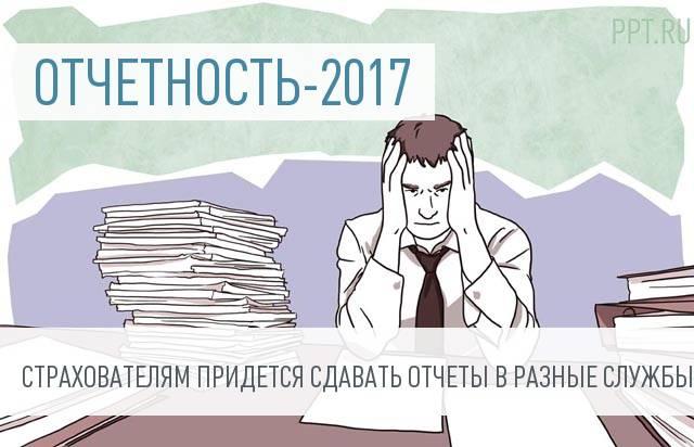 Пенсионный фонд рассказал как сдавать отчет СЗВ-М за январь 2017 года