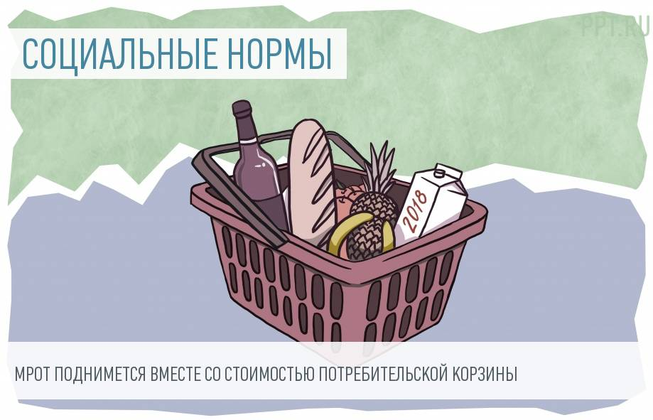 Состав потребительской корзины изменят: МРОТ вырастет на 30%?