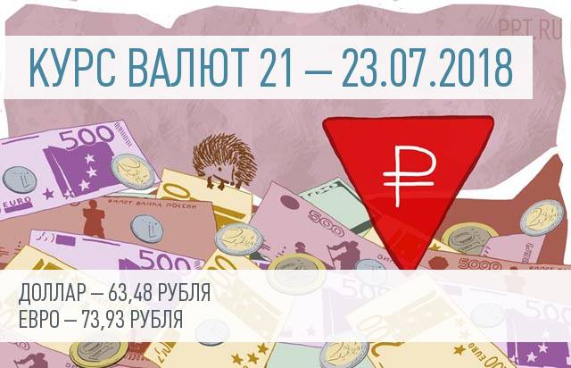 Курс валют на 21 – 23 июля