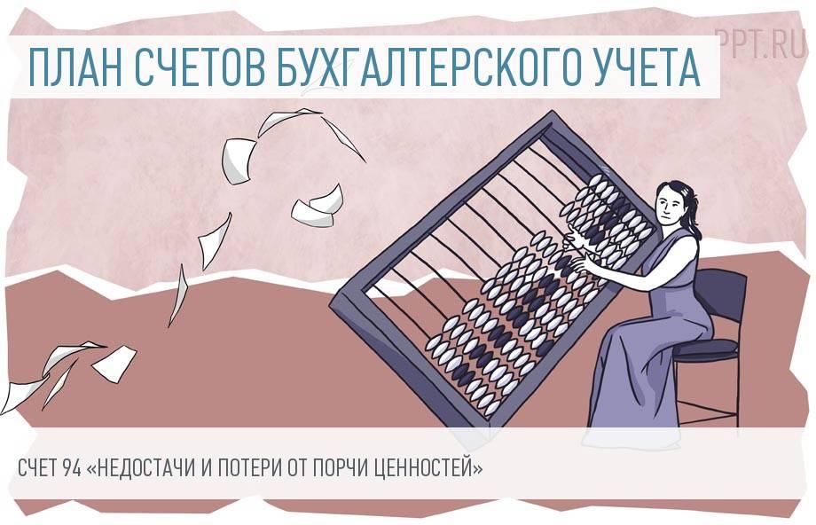 дебет 73 кредит 94 mili ru займ личный