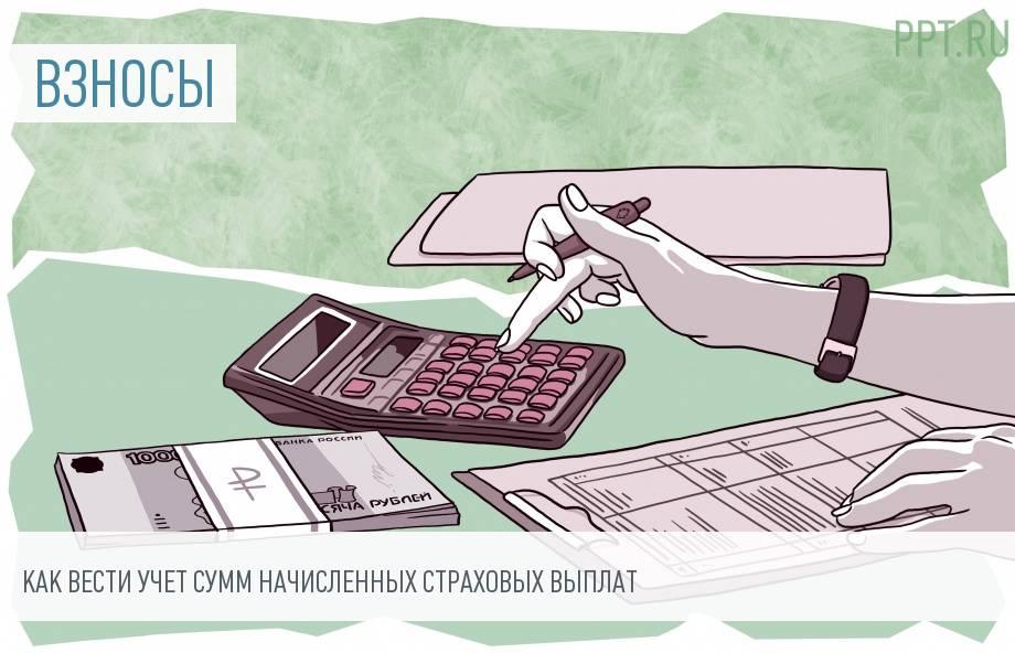Оформление карточки индивидуального учета по страховым взносам