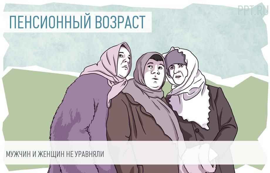 КС РФ против гендерного равенства в пенсионном вопросе