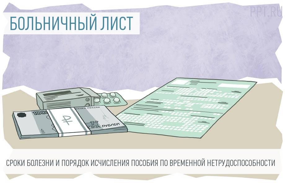 На каком основании возможно не оплачивать больничный лист медицинская справка телефон киев