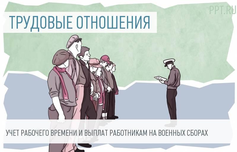 Оформление освобождения от работы и выплаты работникам в связи с военными сборами