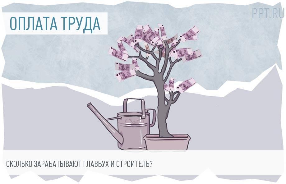 Кому платят 800 000 рублей, а кому 1000? Обзор зарплат в РФ в 2018 году