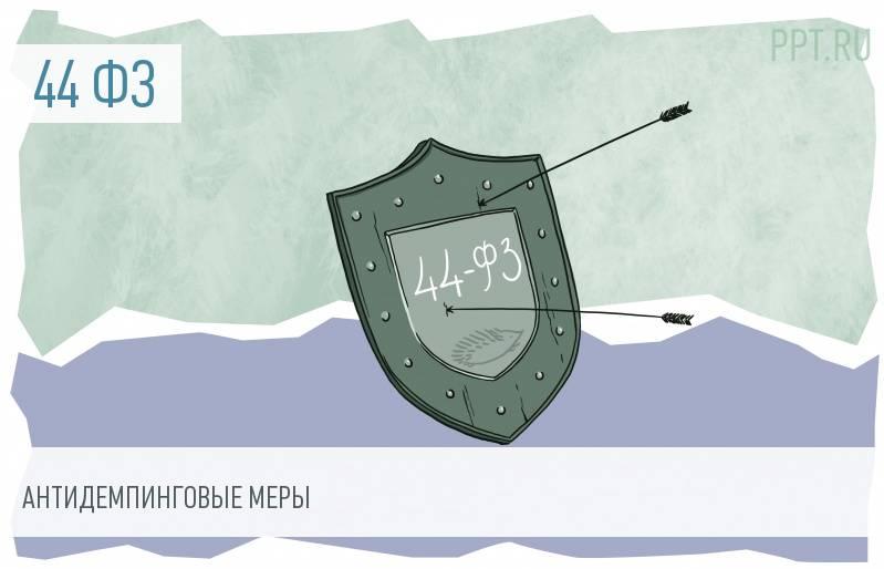 Антидемпинговые меры по Закону № 44-ФЗ