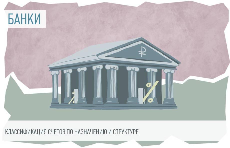 Банковский счет - это счет, который открывает банк. Что такое банковский счет и процедура его открытия