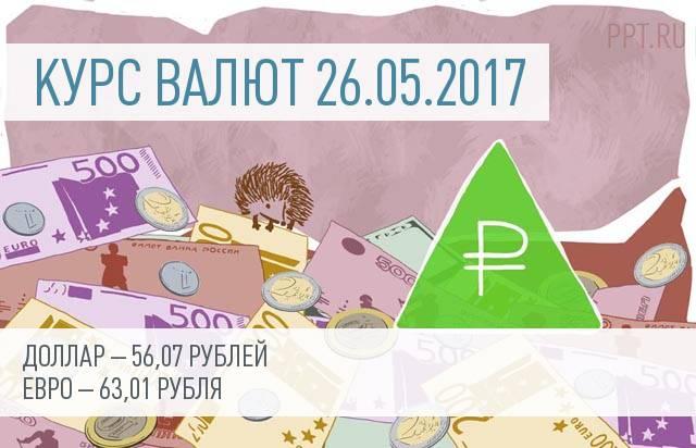 Курс валют на 26 мая