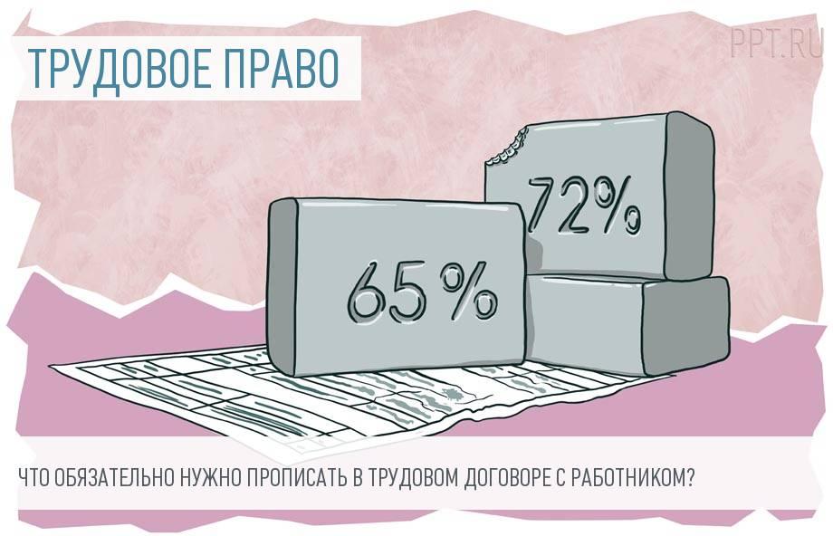 С 12 июня меняются требования к составлению трудового договора и нормы выдачи мыла
