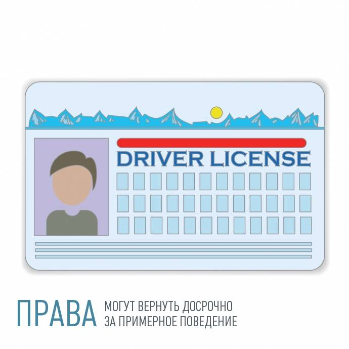 Амнистия для водителей в 2016  2017 году
