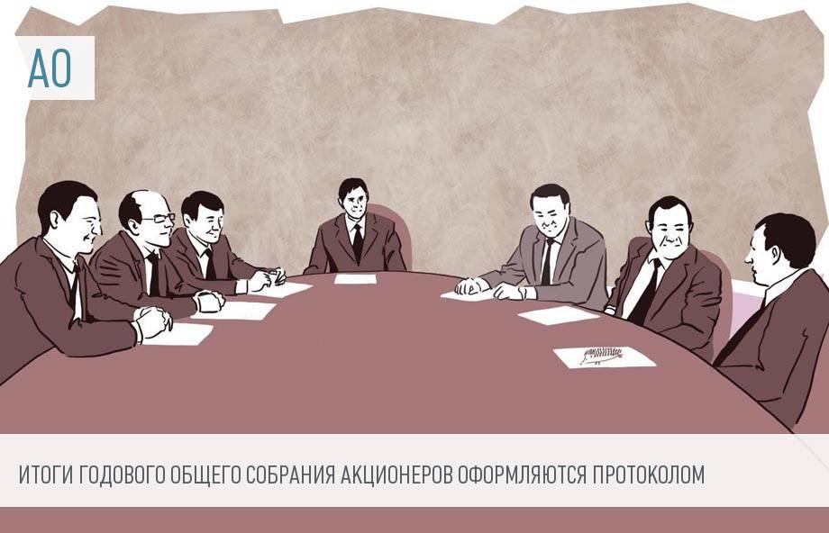 Кто и как составляет протокол годового общего собрания акционеров