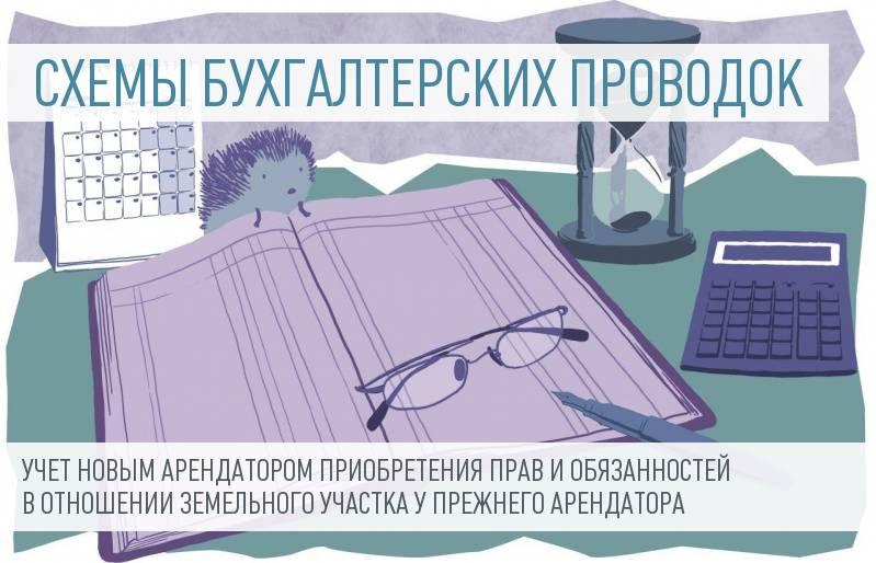 переуступка прав аренды земельного участка проводки - фото 4