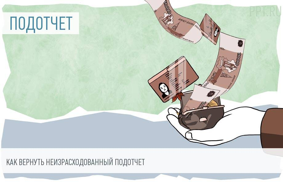 Удержание из заработной платы подотчетных сумм