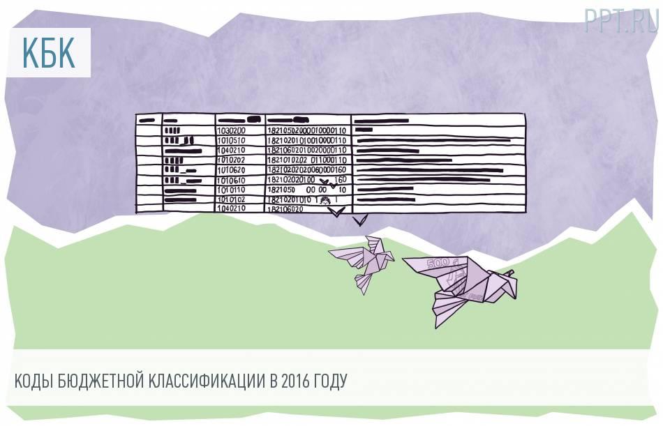 Коды бюджетной классификации в 2016 году