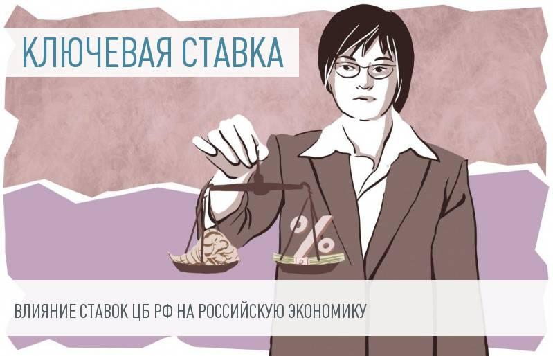 Ключевая ставка ЦБ РФ - ключ к экономическим успехам