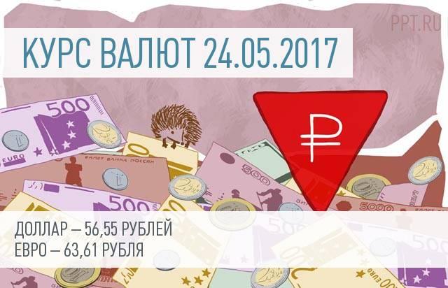Курс валют на 24 мая