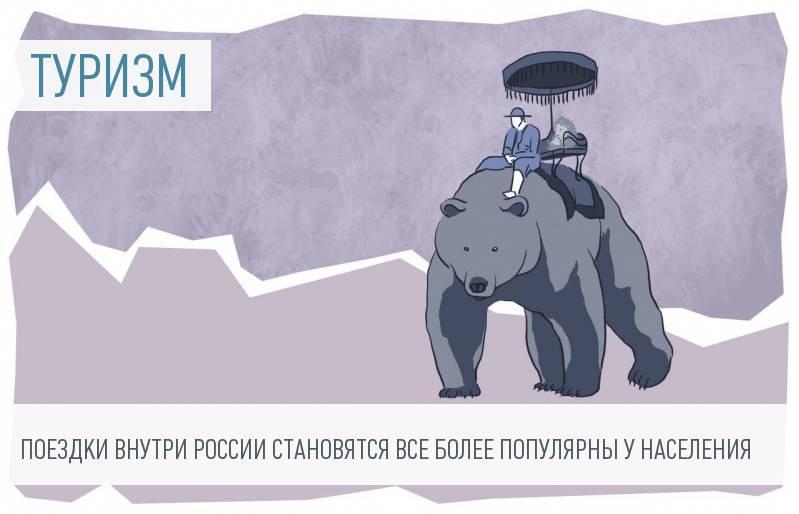 Внутрироссийский туризм пошел в рост