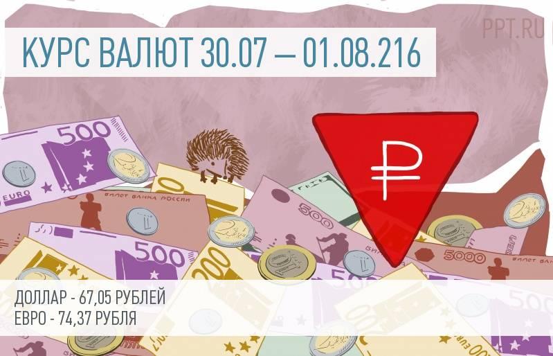 Курс валют на 30 июля – 1 августа