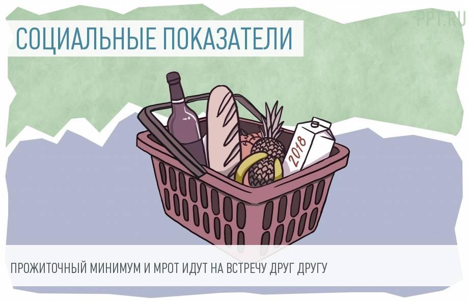 Прожиточный минимум в российских регионах падает, а МРОТ растет