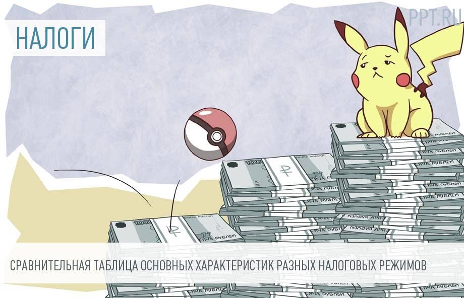 Как выбрать систему налогообложения для ООО