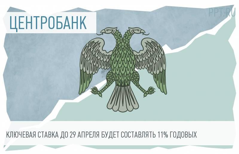 Банк России не стал изменять ключевую ставку