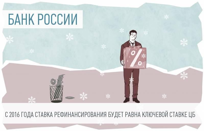 Банк России уравнял ставку рефинансирования с ключевой ставкой