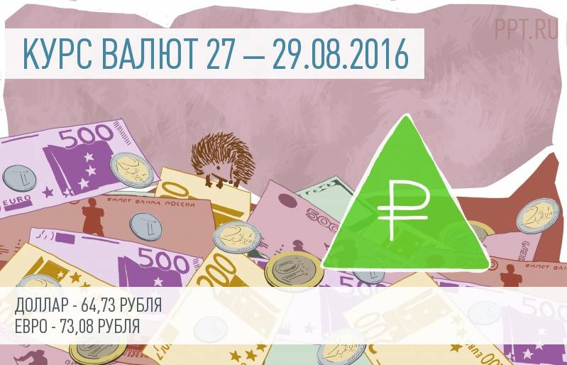 Курс валют на 27 - 29 августа