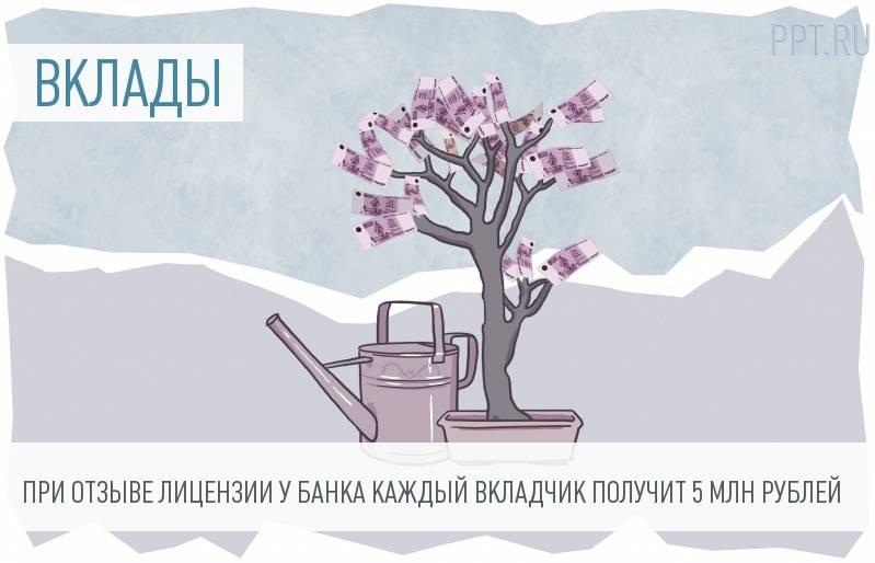 Страховое возмещение по вкладам граждан может вырасти до 5 млн рублей