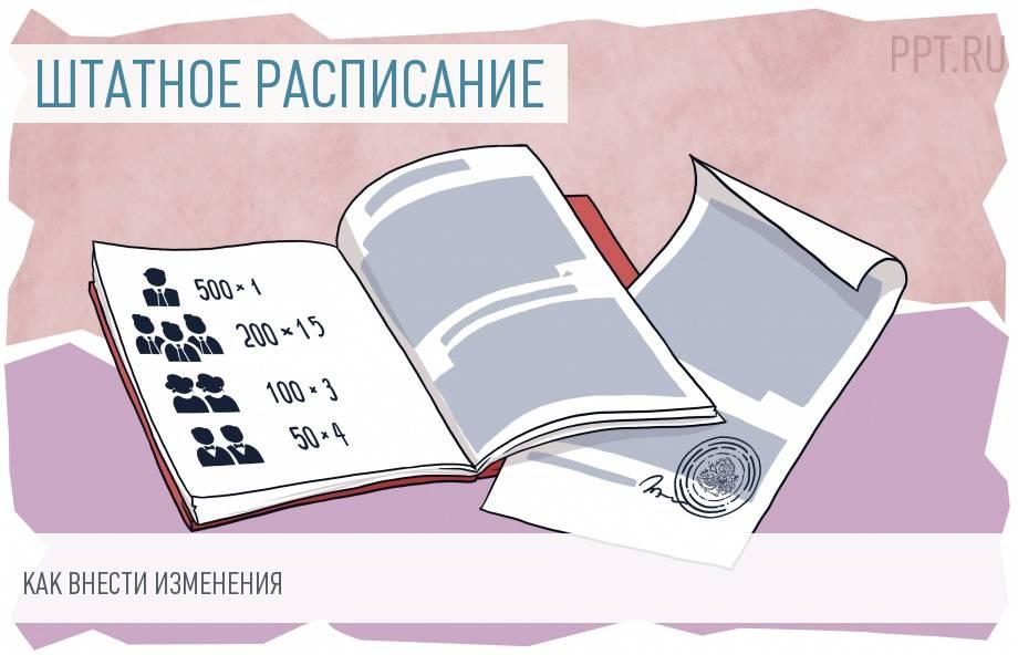 Приказ об изменении штатного расписания: образец