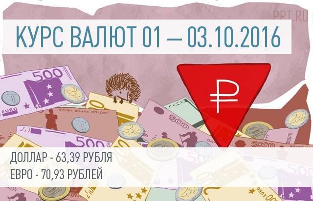 Курс валют на 1 – 3 октября