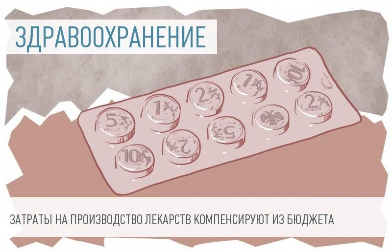 Правительство решило поддержать производителей отечественных лекарств