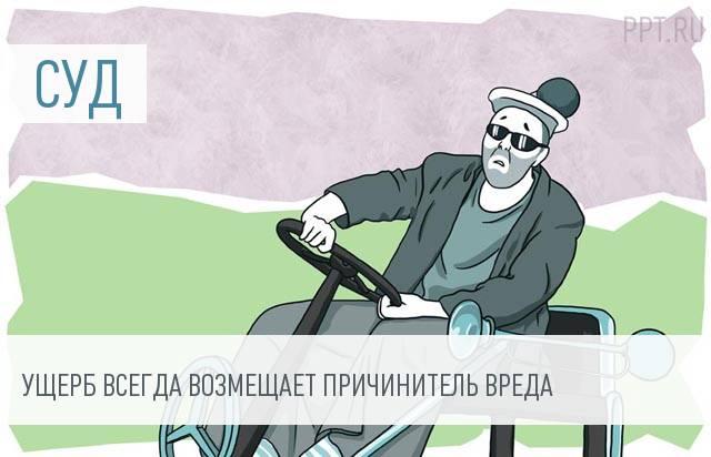 ВС РФ указал, с кого взыскать ущерб, если виновник ДТП не установлен